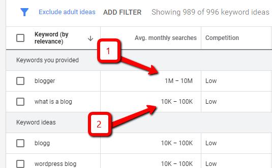 keyword research in Google planner