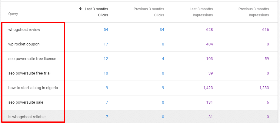search performance search console