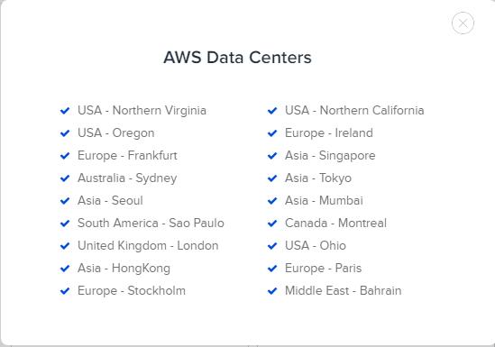 Amazon web services data center