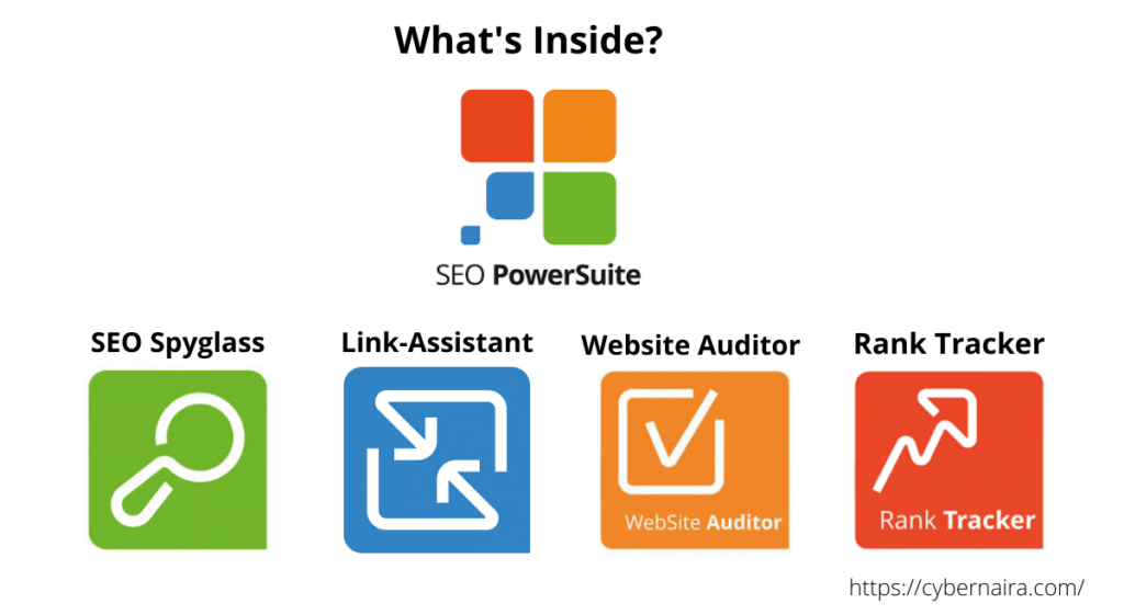 seo powersuite toolkits icons