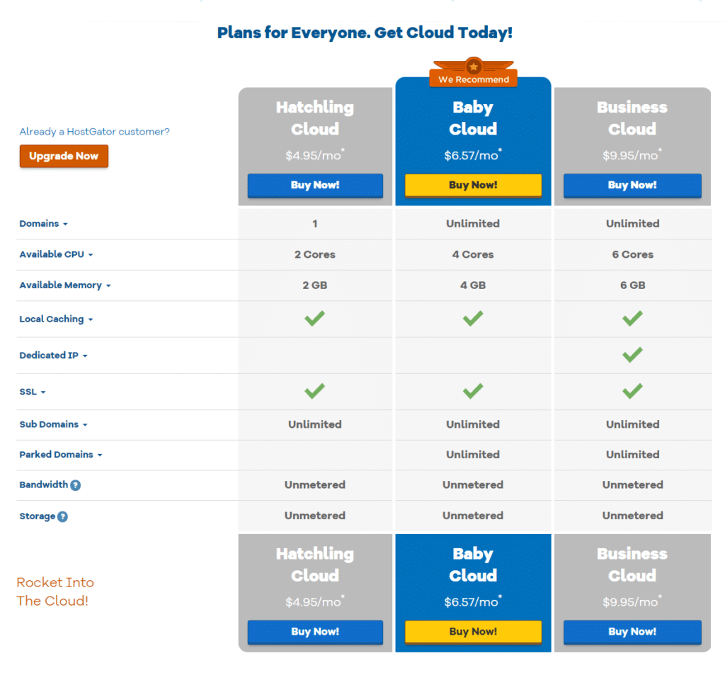 HostGator Cloud Hosting Pricing and features table